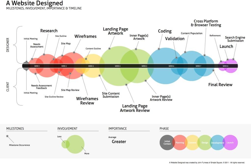 A-Web-Site-Designed